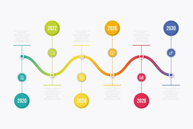 Linha do tempo infográfico coleção design