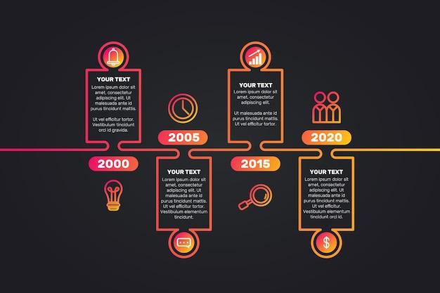 Linha do tempo infográfico coleção modelo de design