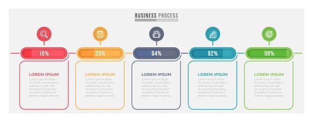Linha do tempo infográficos. elemento de design da barra de progresso com ícones e 5 opções ou etapas.