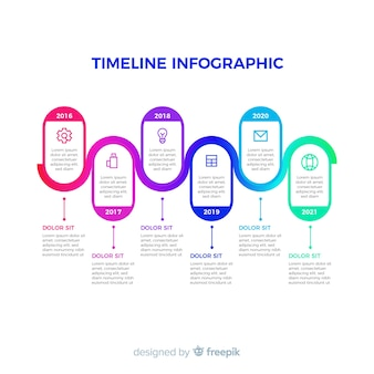 Linha do tempo inforgraphic com opções de ícone