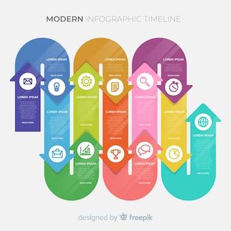 Linha do tempo moderna infográfico