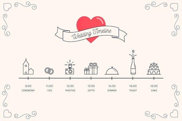 Linha do tempo para o casamento no estilo linear