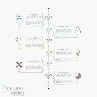 Linha do tempo vertical com indicação de tempo, pictogramas e caixas de texto