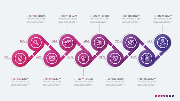 Linha do tempo vetor infográfico design com elipses 10 passos