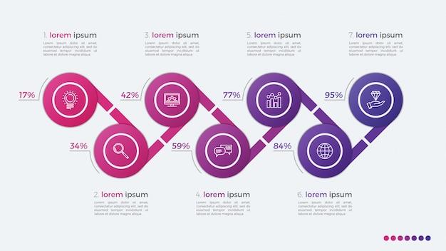 Linha do tempo vetor infográfico design com elipses 7 passos