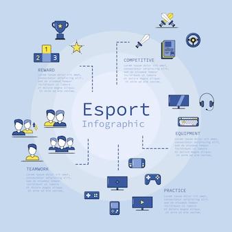 Linha fina moderna e esporte cyber jogos infográfico