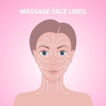 Linhas de massagem no rosto de mulher tratamento de beleza conceito de cuidados com a pele retrato de cabeça feminina