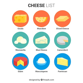 Lista de deliciosos queijos