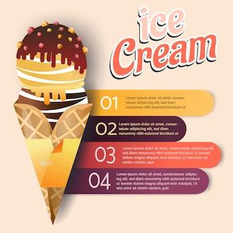 Lista de menu de infográfico de sorvete cone e descrição