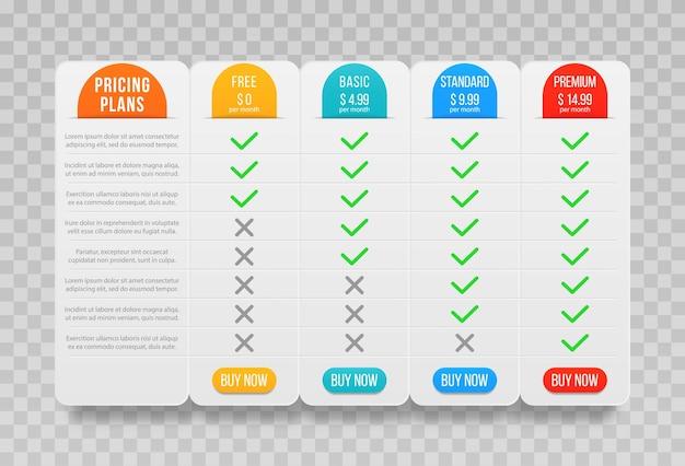 Lista de preços para o site conjunto de tabelas de preços, planos de hospedagem e design de banners de caixas de web