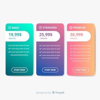 Lista de preços plana