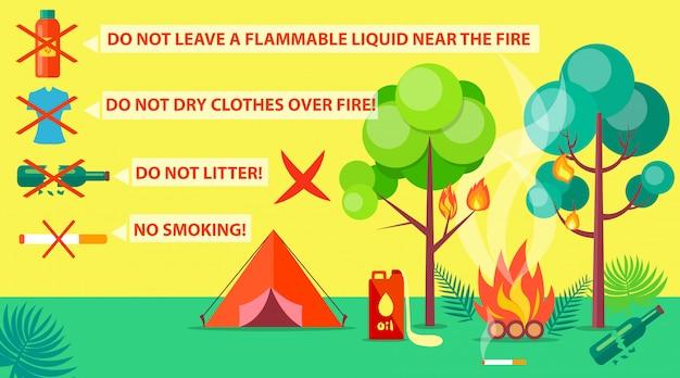 Lista de regras e regulamentos do acampamento