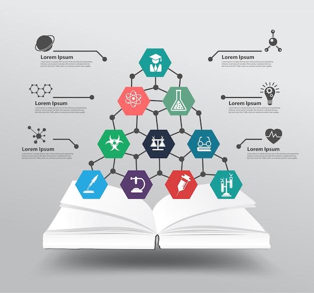 Livros abertos com a educação de ícones de química e ciência