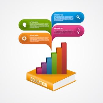 Livros de educação passo opção infográficos.
