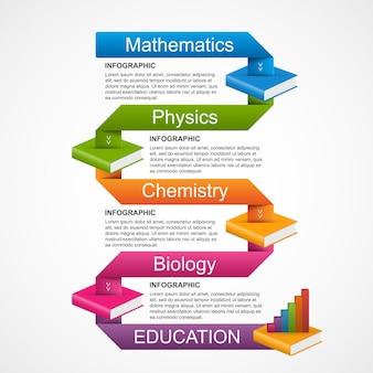 Livros de educação passo opção modelo de design de infografia.