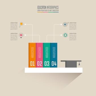 Livros e boné de graduação em prateleira com infografia de linha de tempo.