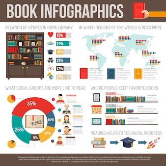 Livros lendo o layout de apresentação infográfico de pesquisa