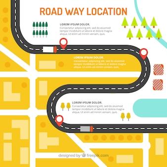 Localização maneira estrada