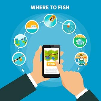 Localizador de áreas de pesca