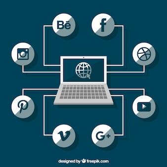 Logos de redes sociais com o portátil