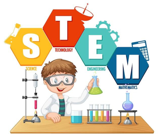Logotipo da educação stem com personagem de desenho animado de garoto cientista