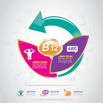 Logotipo de vitamina de crianças conceito