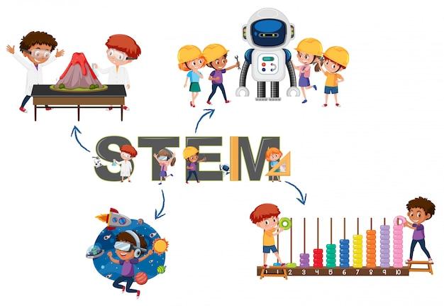 Logotipo stem com atividade