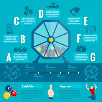 Loteria infográfico impressão plana