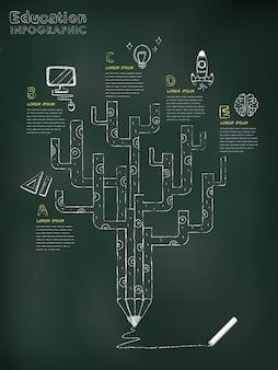 Lousa de infográficos de educação criativa com árvore de lápis crescida e dividida em estradas diferentes