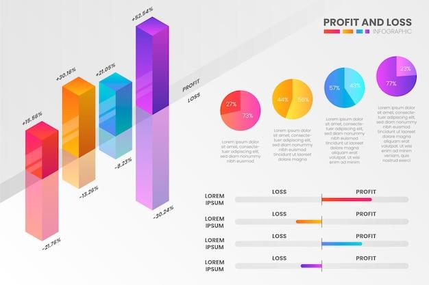 Lucro e perda - conceito de infográfico