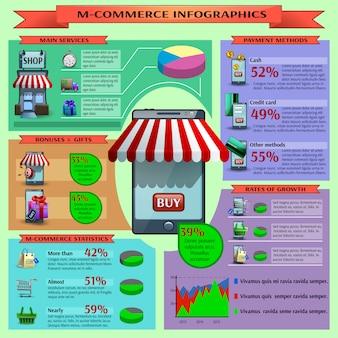 M-commerce infográfico conjunto