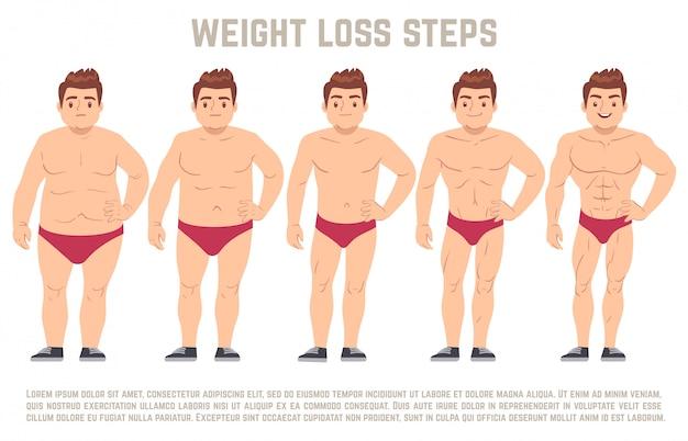 Macho antes e depois da dieta, o corpo do homem de gordura a fina. ilustração de vetor de etapas de perda de peso