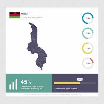 Malawi map & flag infographics template