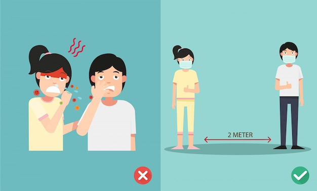 Maneiras certas e erradas de proteger a gripe ao espirrar, usando a máscara para evitar a infecção