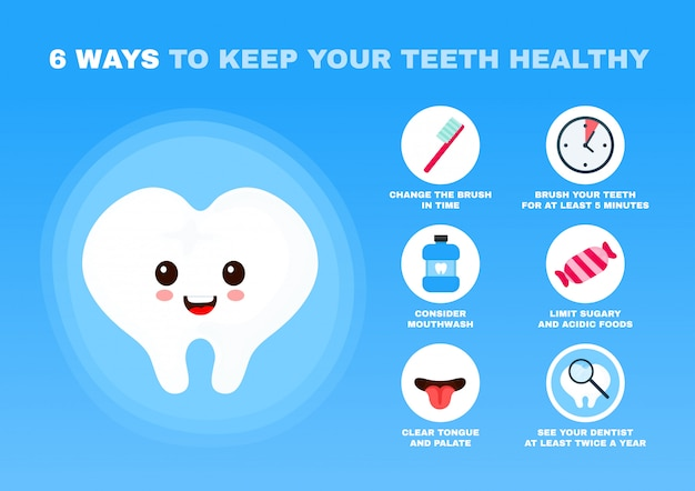 Maneiras de manter os dentes saudáveis pôster