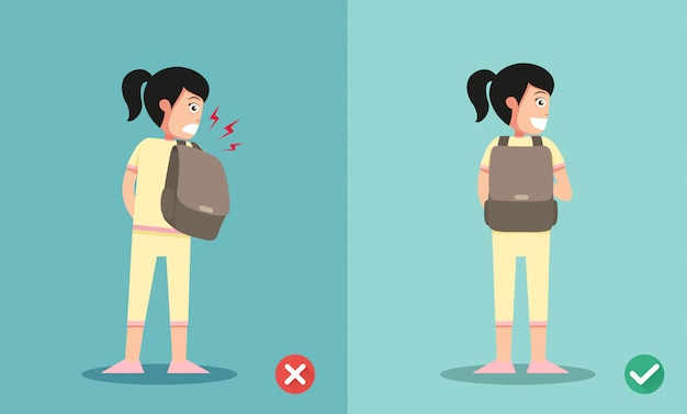 Maneiras erradas e corretas para a posição de mochila