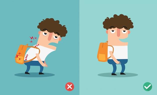 Maneiras erradas e corretas para ilustração de pé de mochila