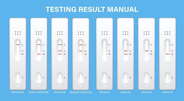 Manual de teste médico expresso pessoal com resultados positivos negativos e inválidos