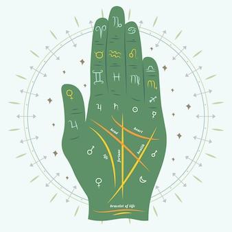 Mão cartomante com signos do zodíaco