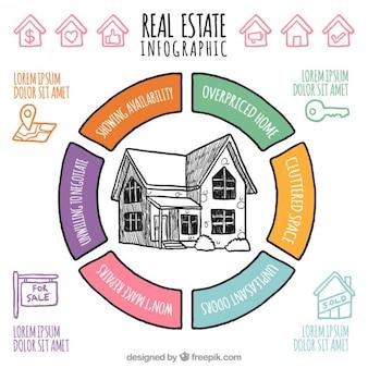 Mão casa desenhada infográfico imobiliário