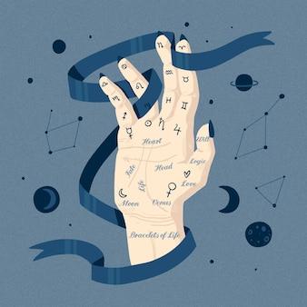 Mão com símbolos do zodíaco e fita