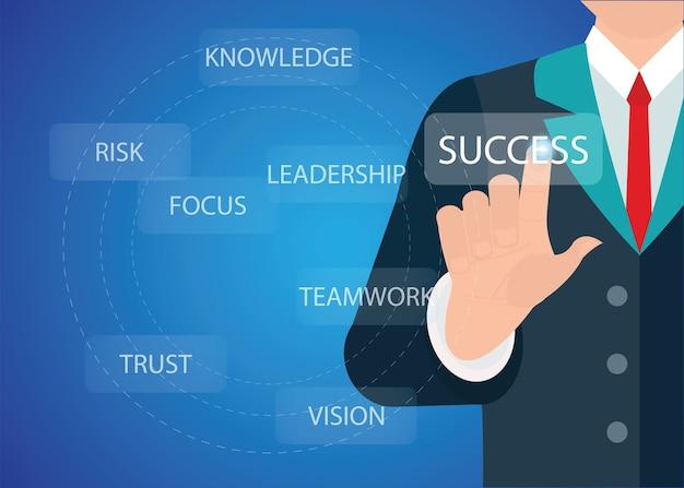 Mão de empresário tocando a tecla de botão para o sucesso