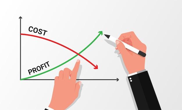 Mão de negócios desenhando gráficos de crescimento de lucro vs redução de custos