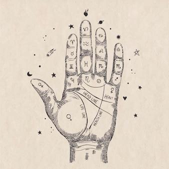 Mão desenhada conceito quiromancia