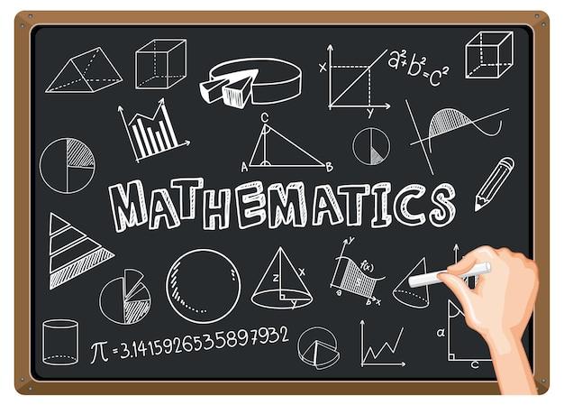 Mão escrevendo a fórmula matemática no quadro-negro