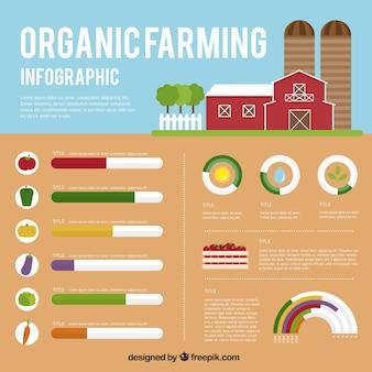 Mão infografia fazenda desenhada