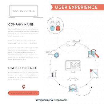 Mão usuário desenhada experiência infografia