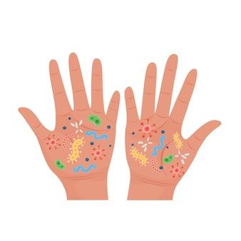 Mãos sujas com germes