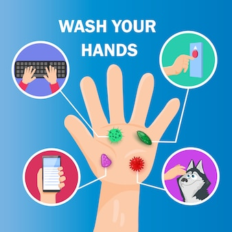 Mãos sujas. lave as mãos antes de comer o cartaz infográfico.