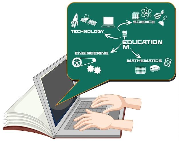 Mãos usando laptop com estilo de desenho animado de educação de haste isolado